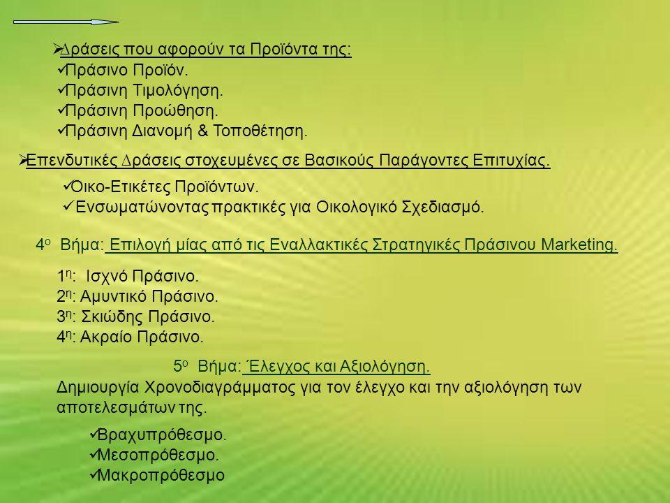∆ράσεις που αφορούν τα Προϊόντα της: