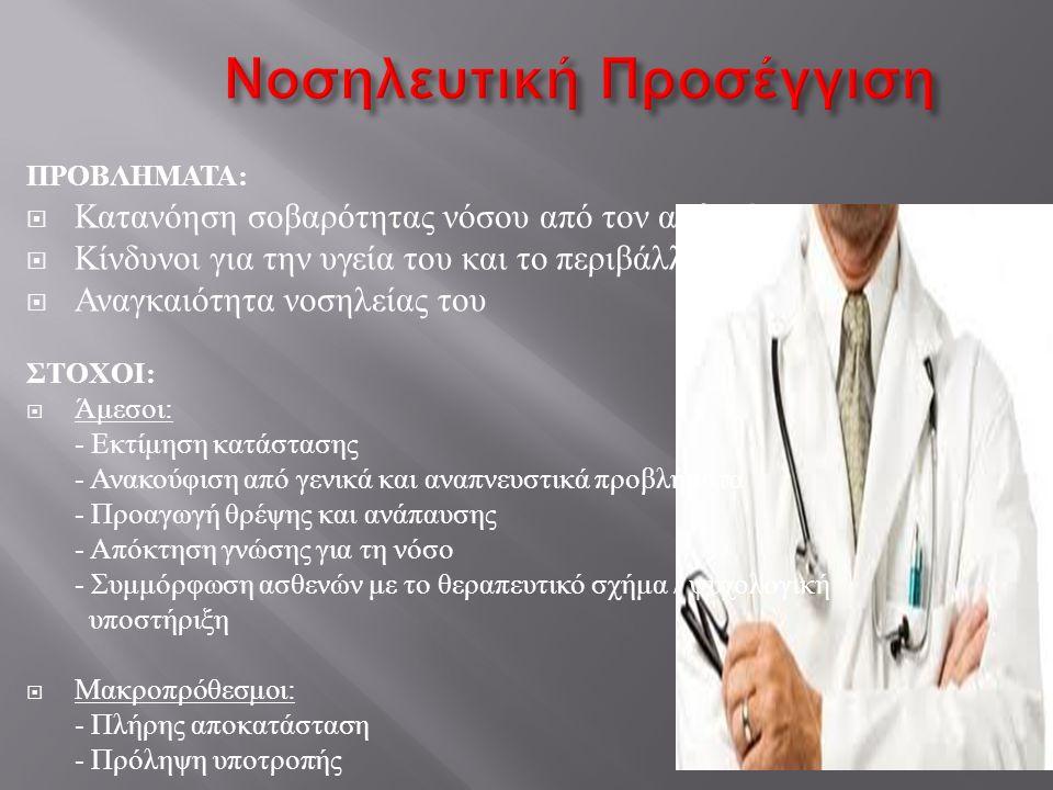Νοσηλευτική Προσέγγιση