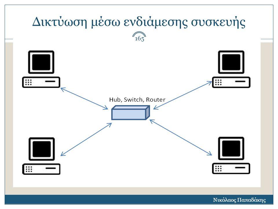 Δικτύωση μέσω ενδιάμεσης συσκευής
