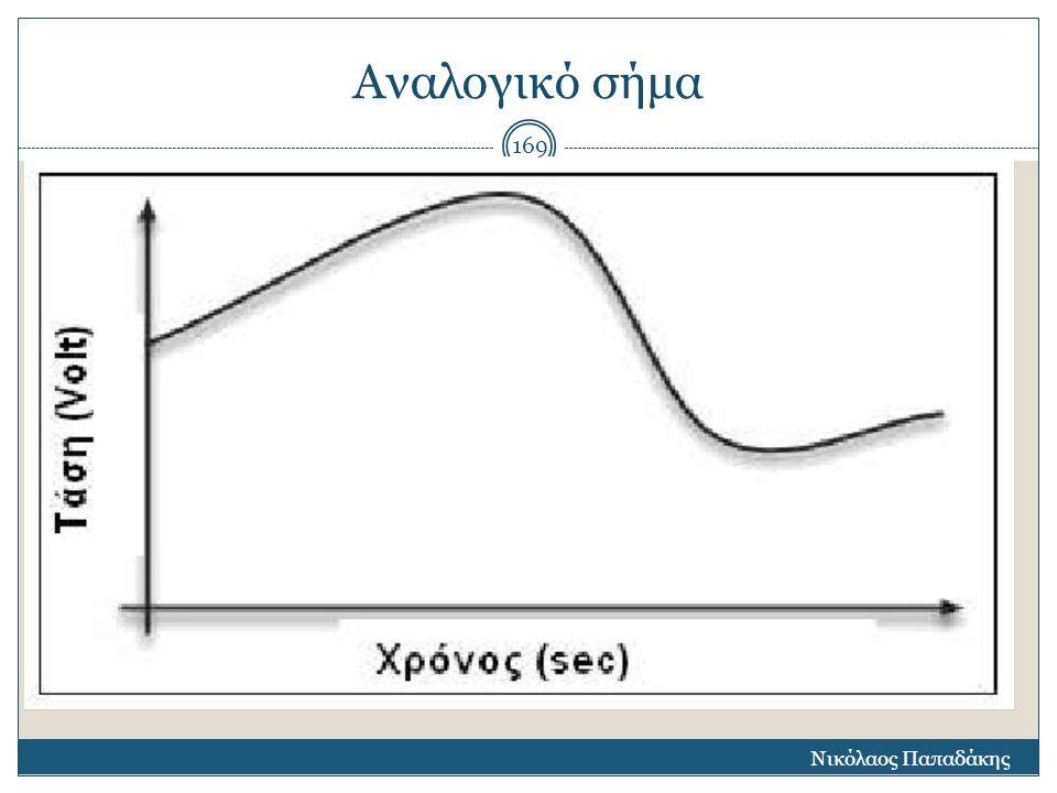 Αναλογικό σήμα Νικόλαος Παπαδάκης