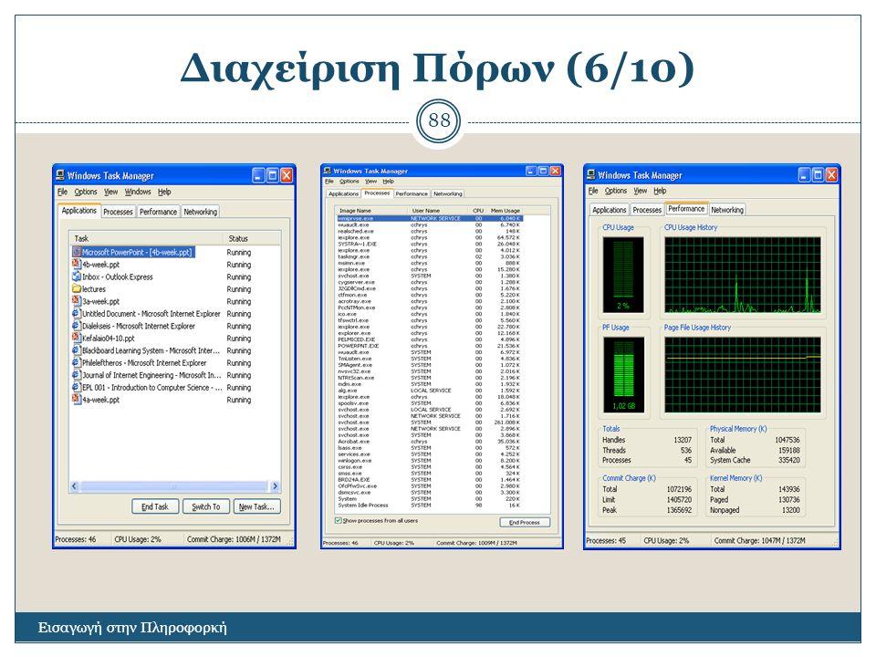 Διαχείριση Πόρων (6/10) Εισαγωγή στην Πληροφορκή