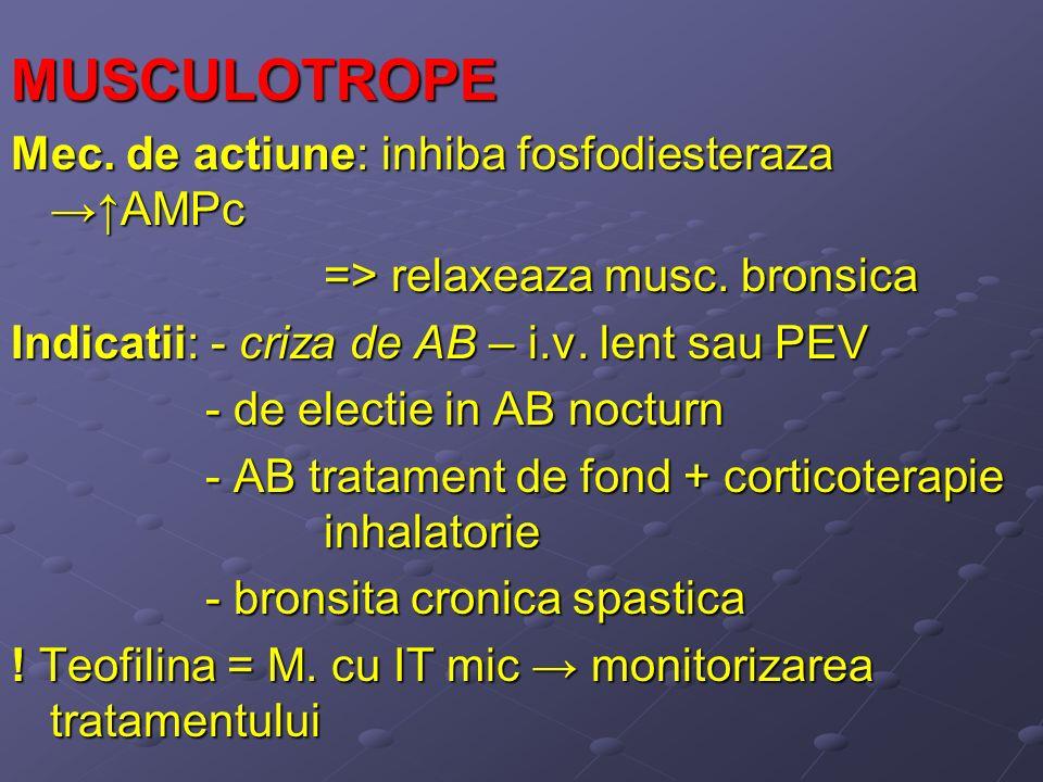 MUSCULOTROPE Mec. de actiune: inhiba fosfodiesteraza →↑AMPc