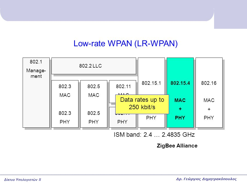 Low-rate WPAN (LR-WPAN)
