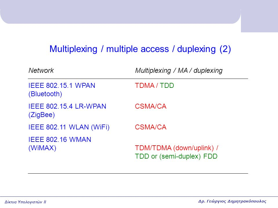 Multiplexing / multiple access / duplexing (2)