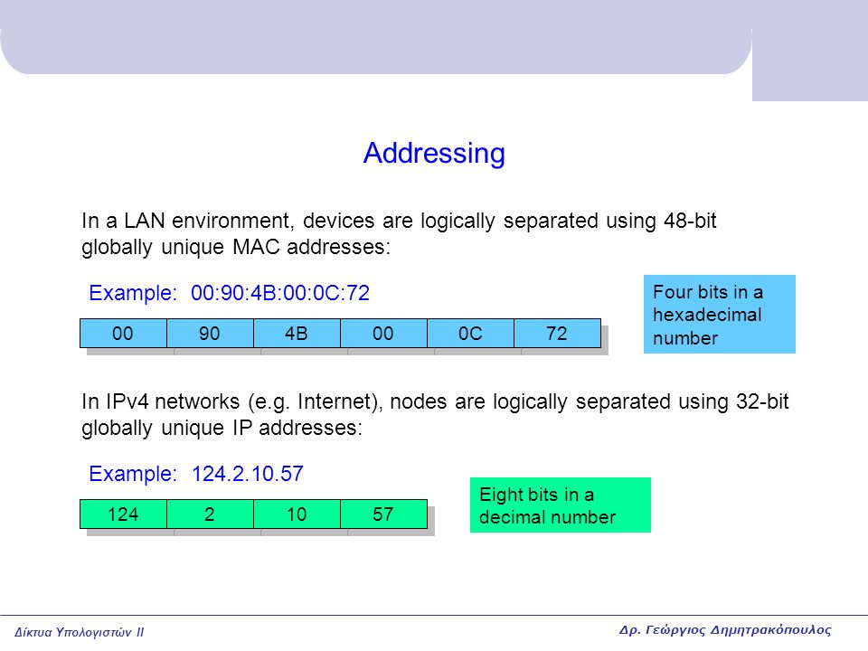 Addressing In a LAN environment, devices are logically separated using 48-bit globally unique MAC addresses: