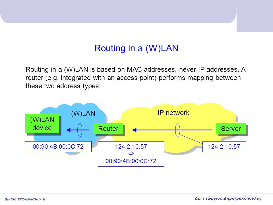 Routing in a (W)LAN