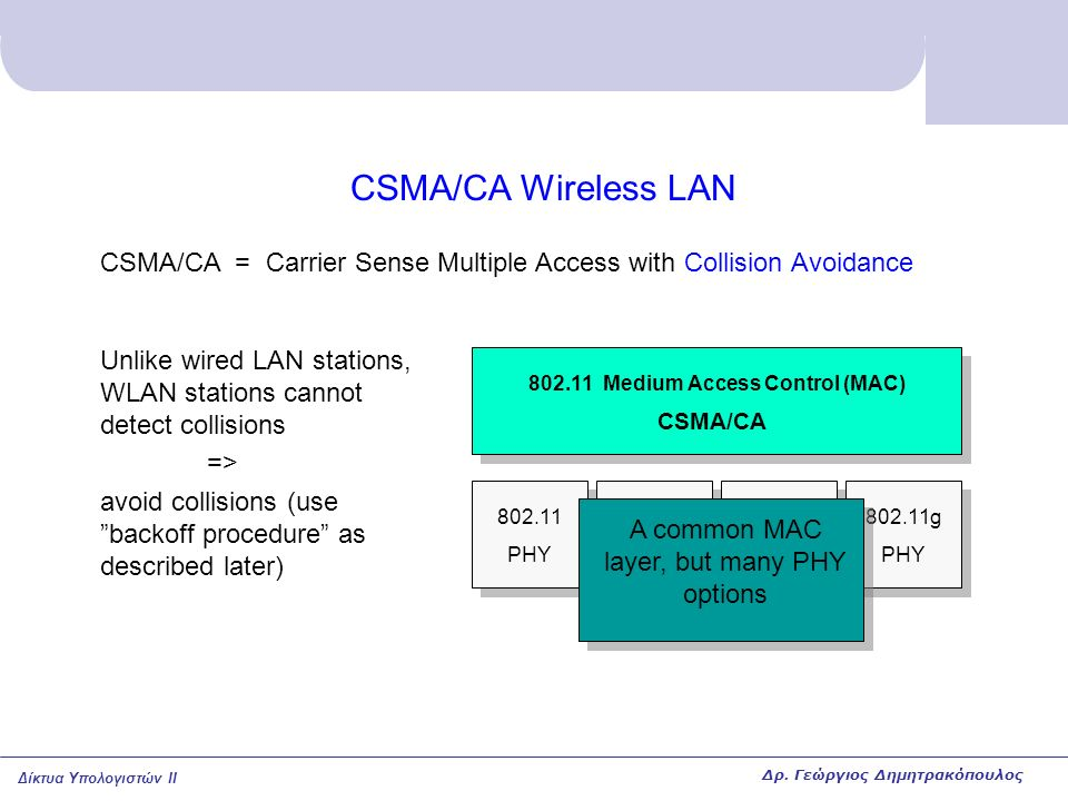802.11 Medium Access Control (MAC)