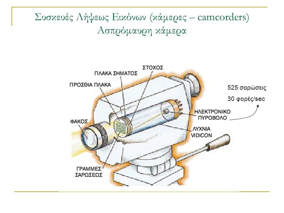 Συσκευές Λήψεως Εικόνων (κάμερες – camcorders) Ασπρόμαυρη κάμερα