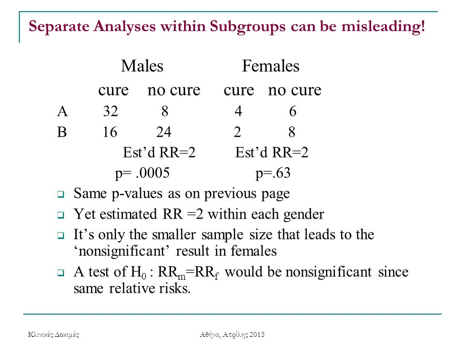 Separate Analyses within Subgroups can be misleading!