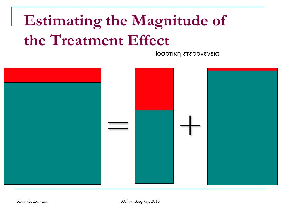 Estimating the Magnitude of the Treatment Effect