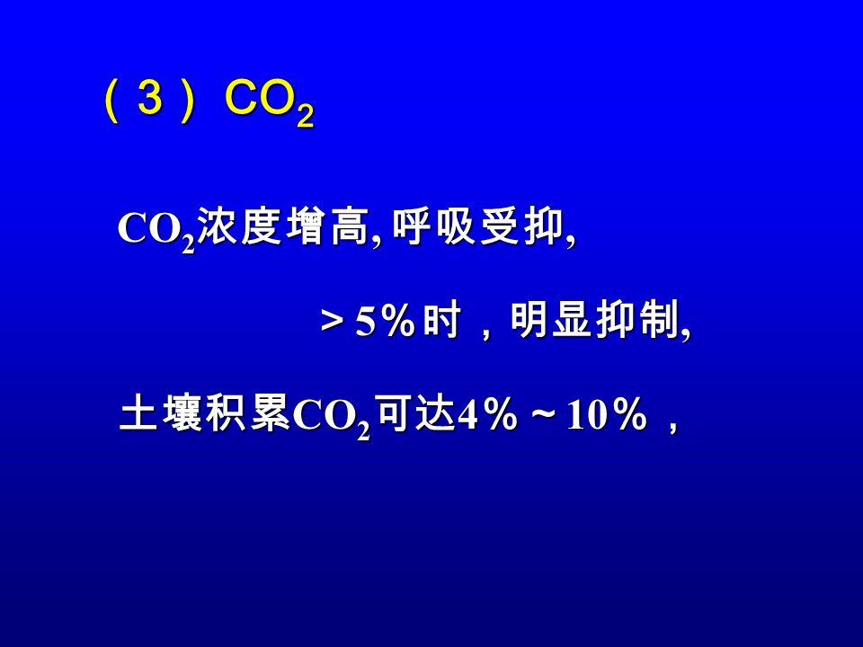 (3) CO2 CO2浓度增高, 呼吸受抑, >5%时,明显抑制, 土壤积累CO2可达4%~10%,