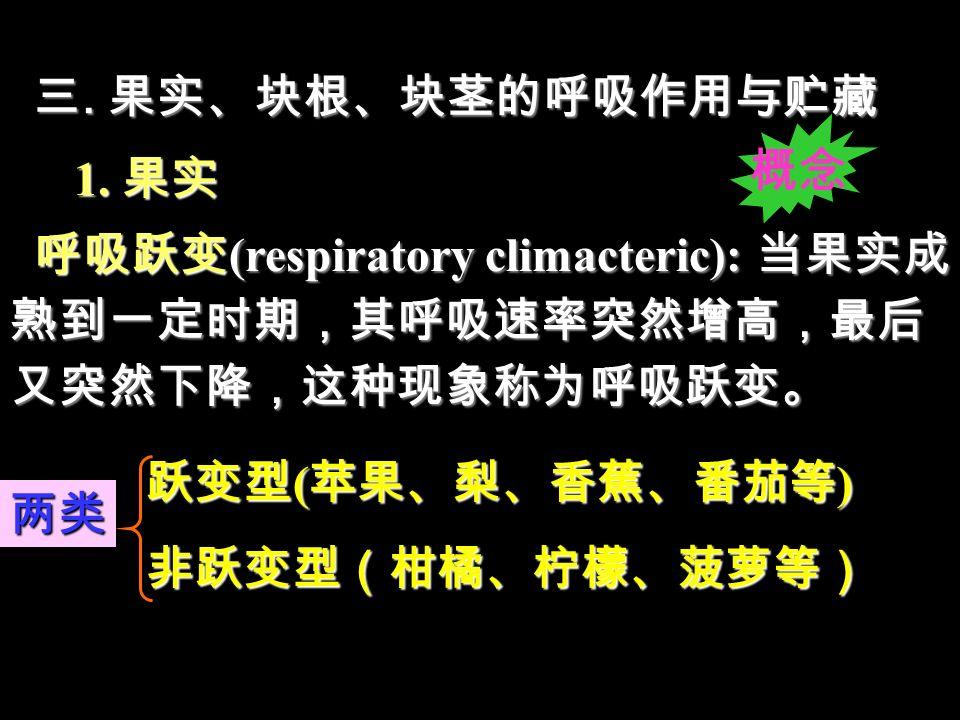 三. 果实、块根、块茎的呼吸作用与贮藏 概念. 1. 果实. 呼吸跃变(respiratory climacteric): 当果实成熟到一定时期,其呼吸速率突然增高,最后又突然下降,这种现象称为呼吸跃变。