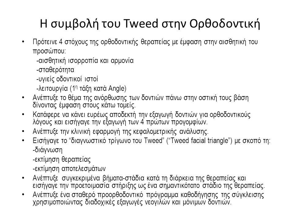 Η συμβολή του Tweed στην Ορθοδοντική