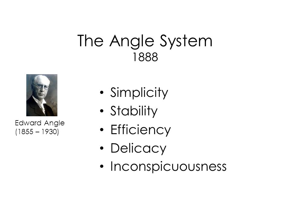 The Angle System 1888 Simplicity Stability Efficiency Delicacy