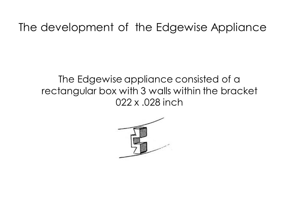The development of the Edgewise Appliance