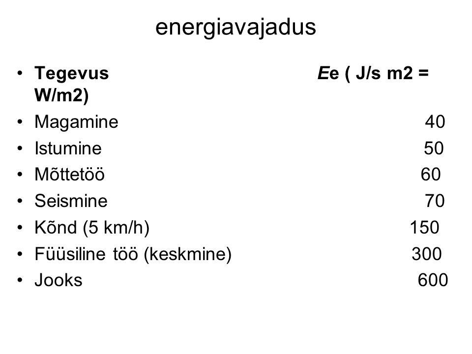 energiavajadus Tegevus Ee ( J/s m2 = W/m2) Magamine 40 Istumine 50