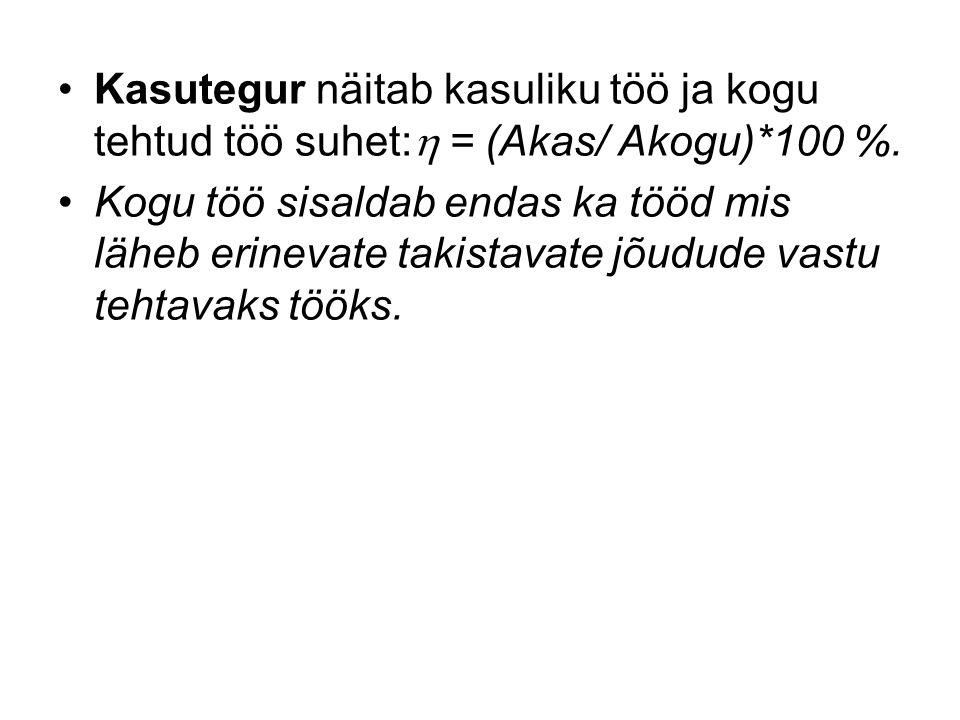 Kasutegur näitab kasuliku töö ja kogu tehtud töö suhet: = (Akas/ Akogu)*100 %.