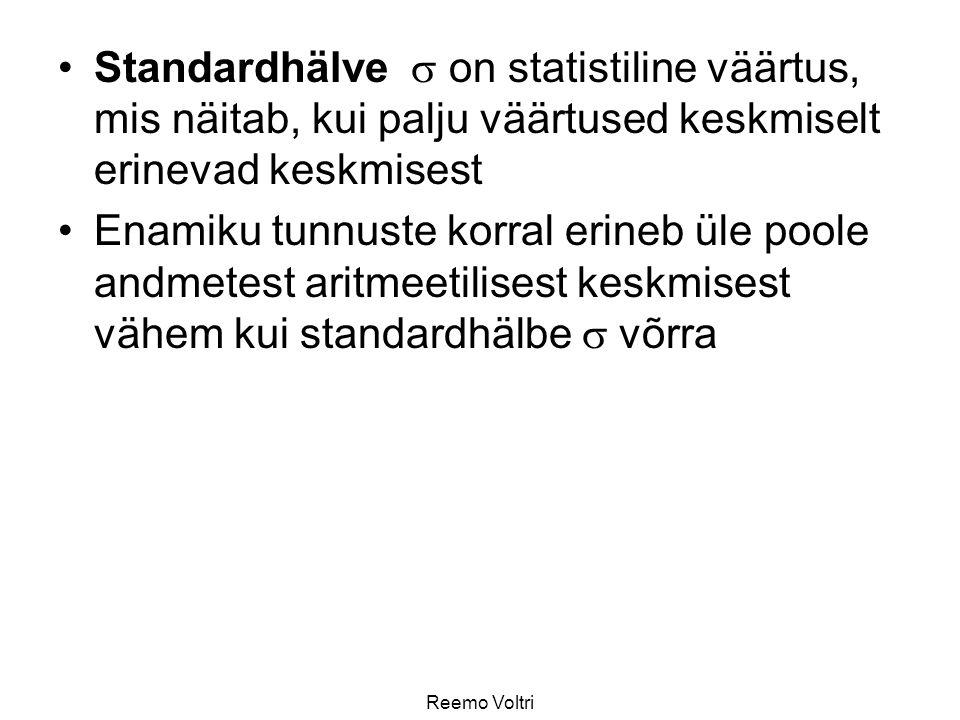 Standardhälve  on statistiline väärtus, mis näitab, kui palju väärtused keskmiselt erinevad keskmisest