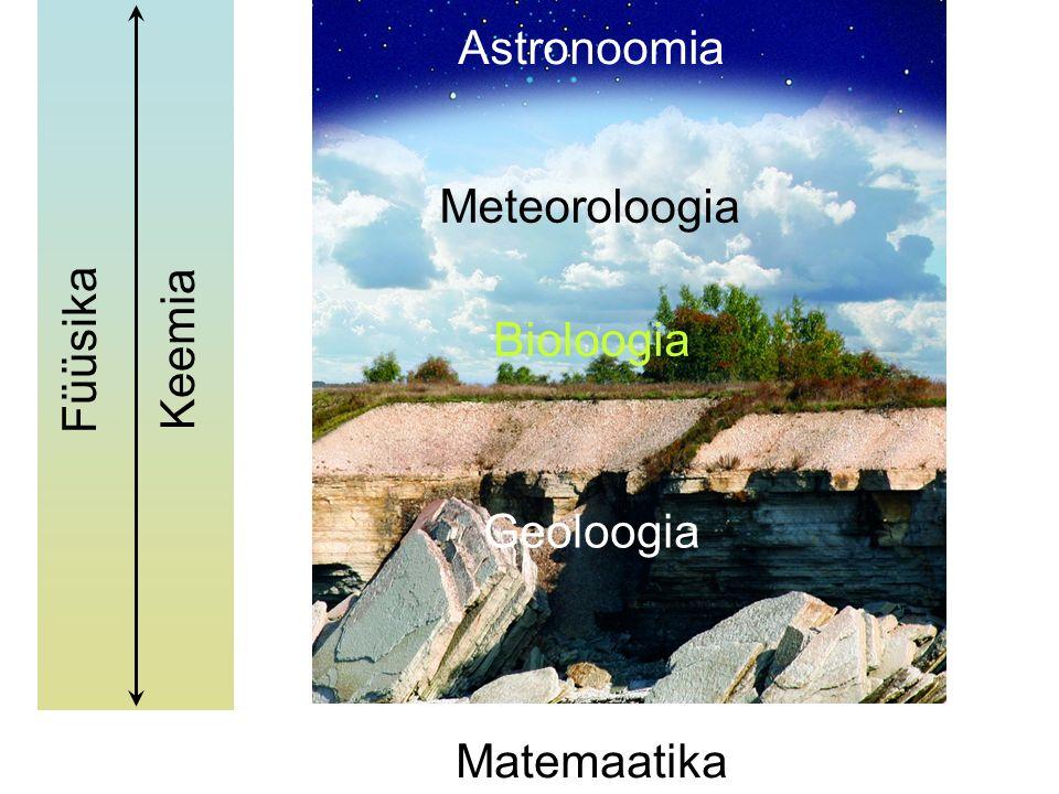 Astronoomia Meteoroloogia Füüsika Keemia Bioloogia Geoloogia
