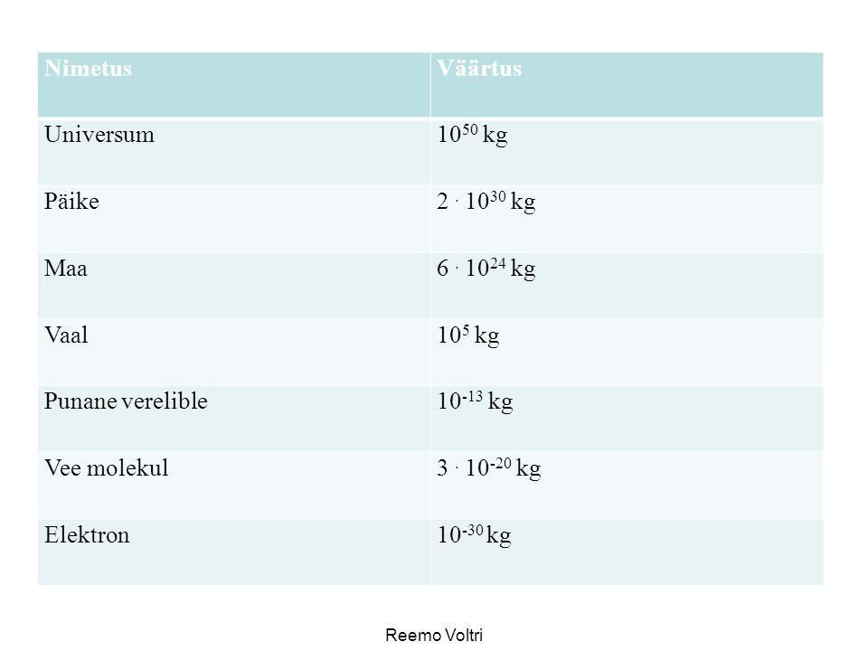 Nimetus Väärtus Universum 1050 kg Päike 2 . 1030 kg Maa 6 . 1024 kg