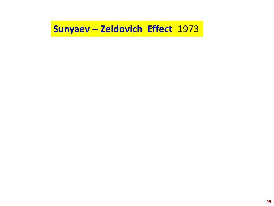 Sunyaev – Zeldovich Effect 1973