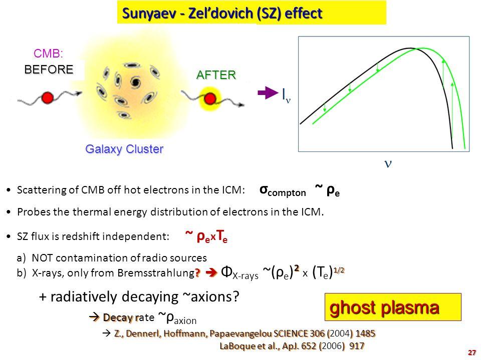 ghost plasma Sunyaev - Zel'dovich (SZ) effect 2.7 K CMB CMB: CMB: