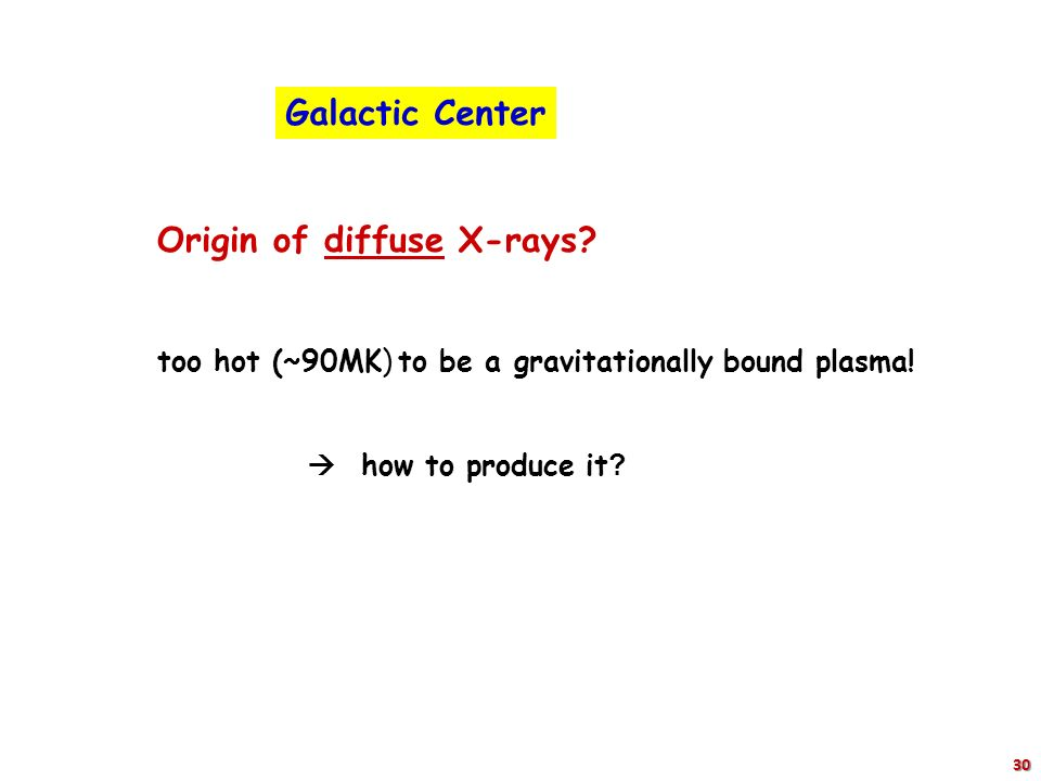  Origin of diffuse X-rays Galactic Center
