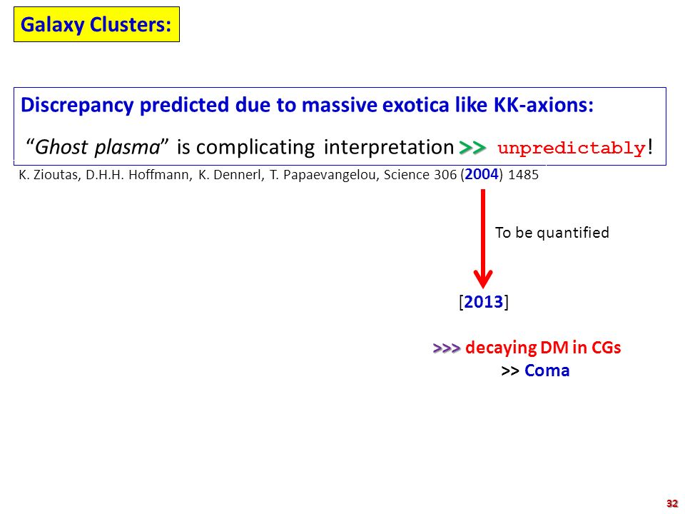Discrepancy predicted due to massive exotica like KK-axions: