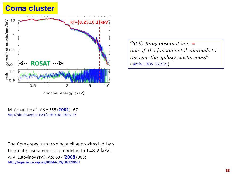 Coma cluster ROSAT Still, X-ray observations =