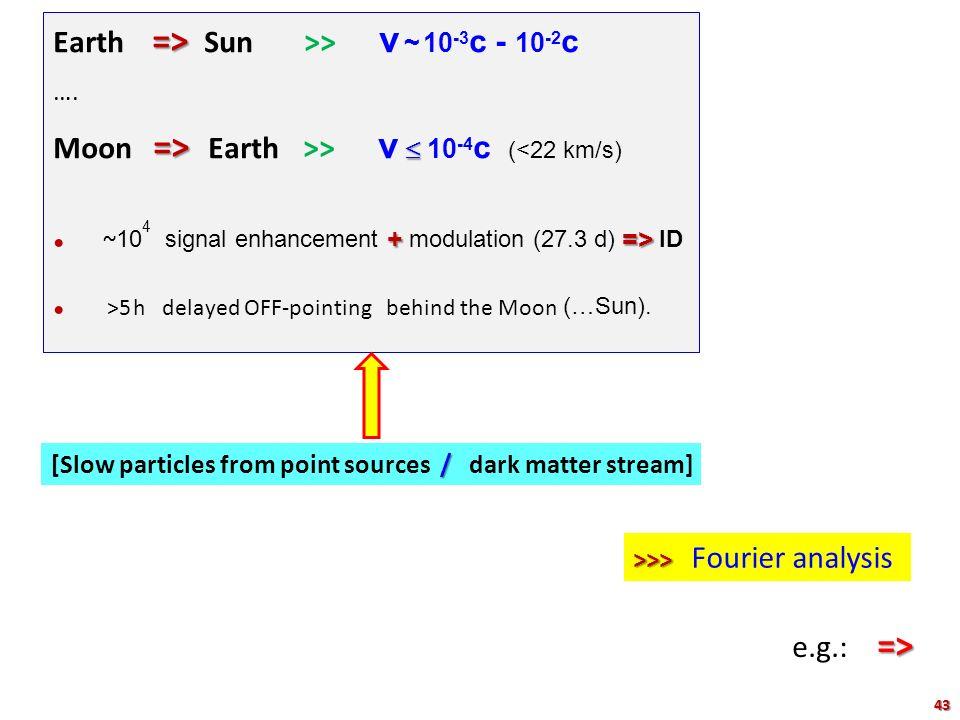 Earth => Sun >> v ~ 10-3c - 10-2c
