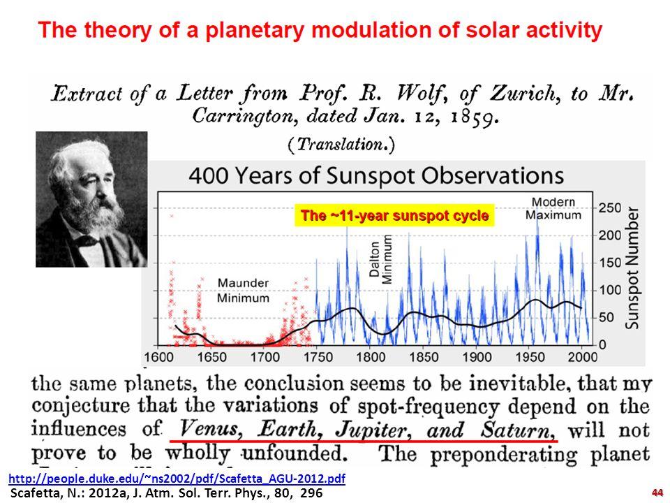 Scafetta, N.: 2012a, J. Atm. Sol. Terr. Phys., 80, 296