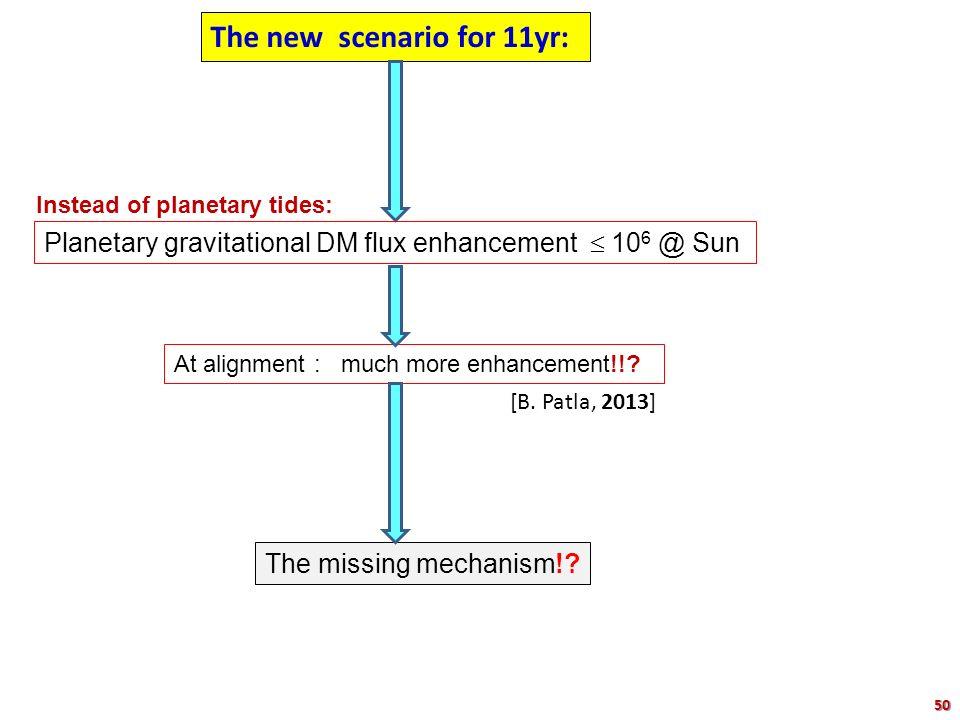 The new scenario for 11yr: