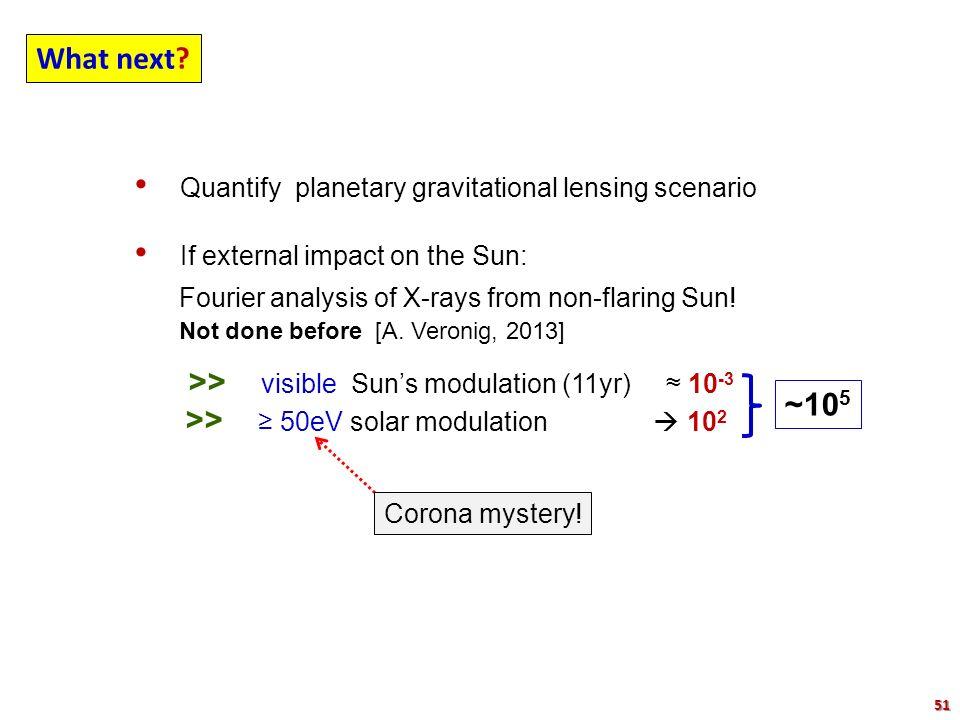 Quantify planetary gravitational lensing scenario