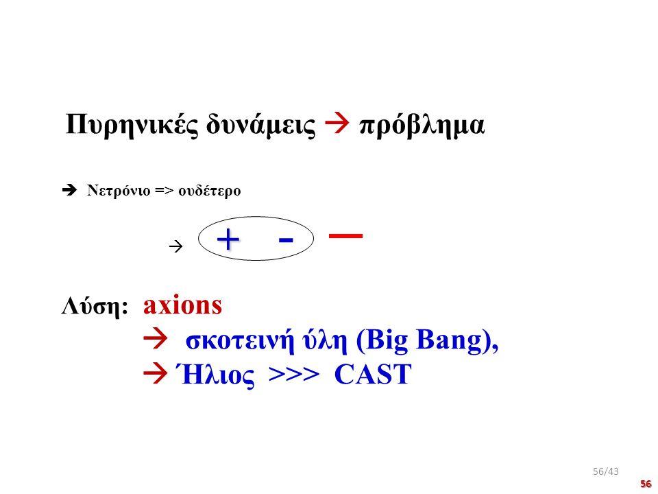  σκοτεινή ύλη (Big Bang),  Ήλιος >>> CAST