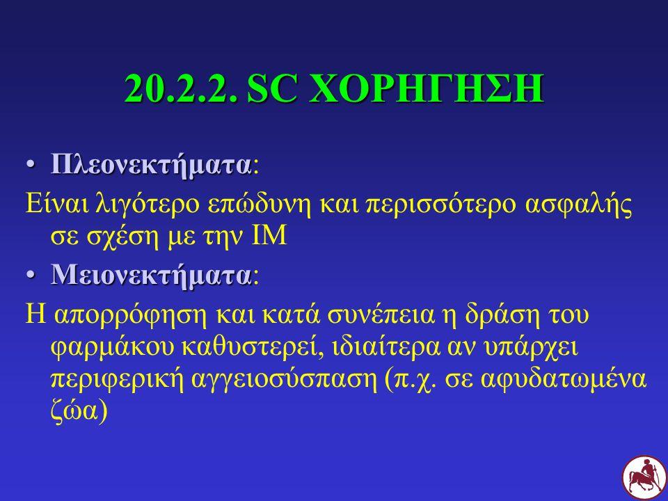 20.2.2. SC ΧΟΡΗΓΗΣΗ Πλεονεκτήματα: