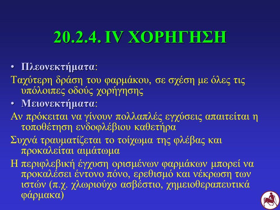 20.2.4. ΙV ΧΟΡΗΓΗΣΗ Πλεονεκτήματα: