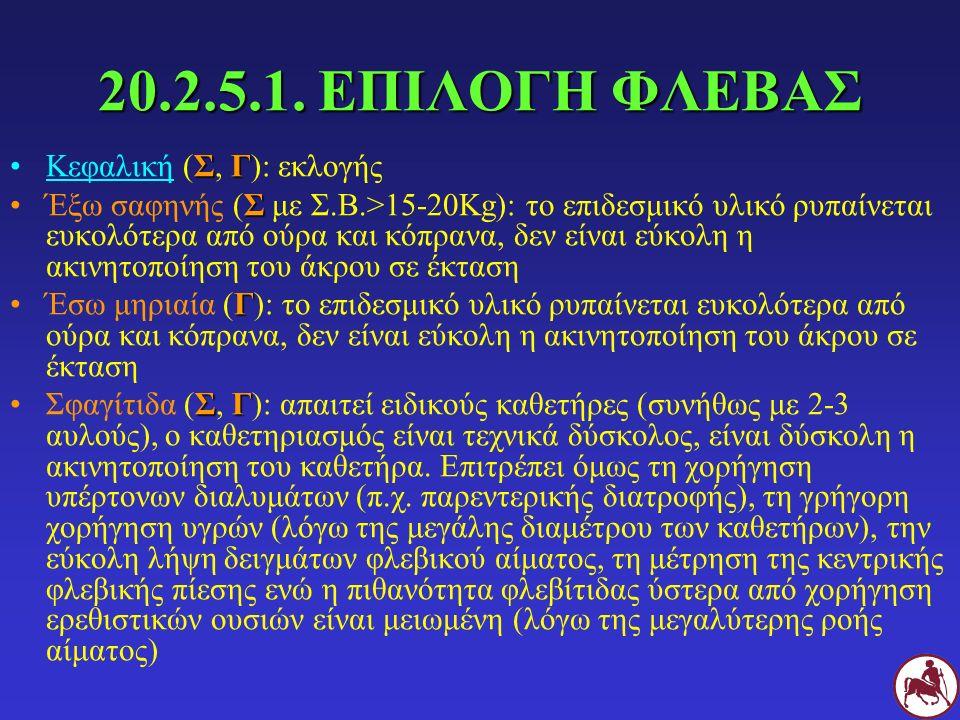 20.2.5.1. ΕΠΙΛΟΓΗ ΦΛΕΒΑΣ Κεφαλική (Σ, Γ): εκλογής