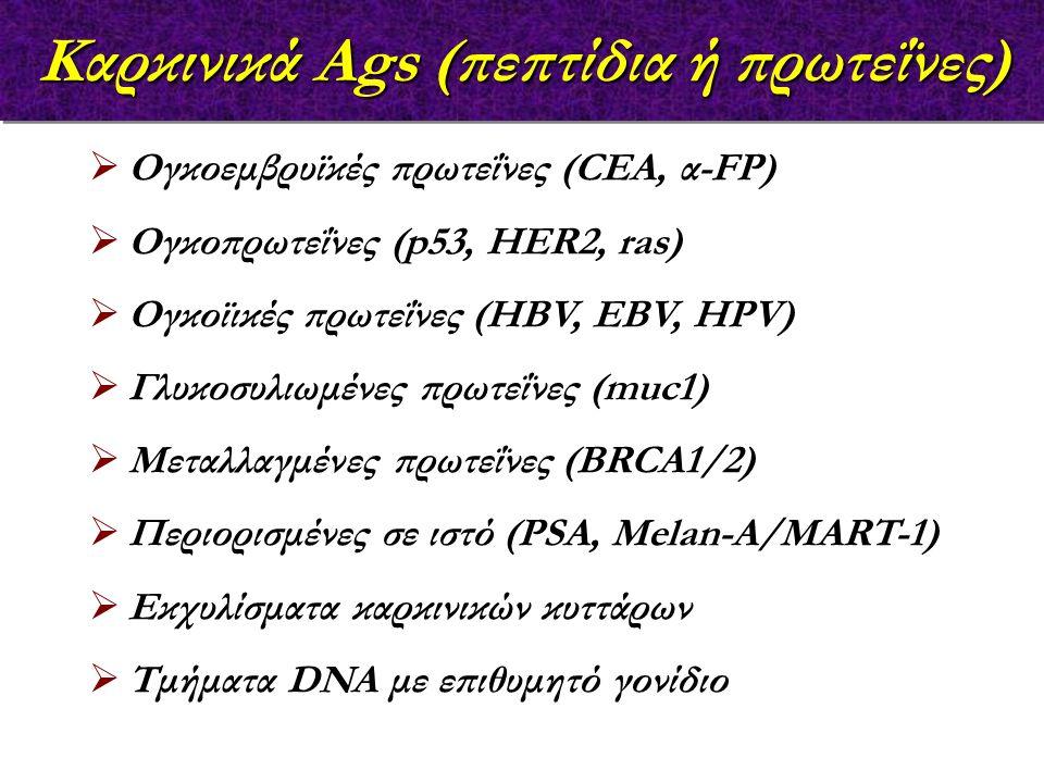 Καρκινικά Ags (πεπτίδια ή πρωτεΐνες)