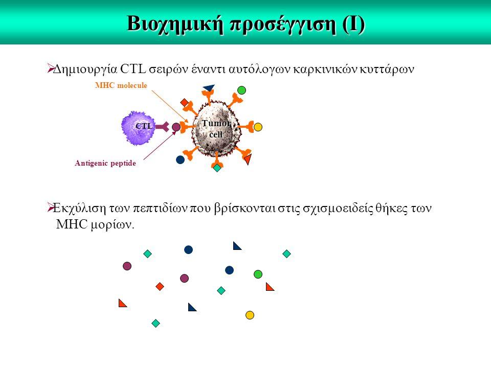 Βιοχημική προσέγγιση (Ι)