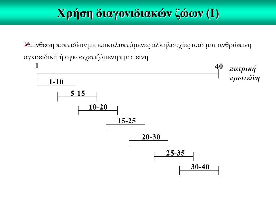 Χρήση διαγονιδιακών ζώων (Ι)