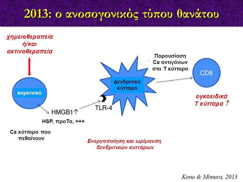 2013: ο ανοσογονικός τύπου θανάτου