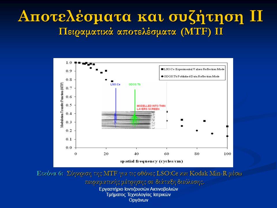 Αποτελέσματα και συζήτηση II Πειραματικά αποτελέσματα (MTF) II