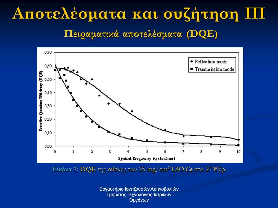 Αποτελέσματα και συζήτηση IΙΙ Πειραματικά αποτελέσματα (DQE)