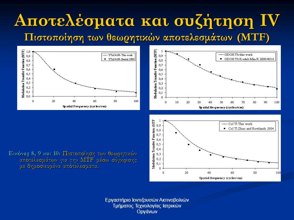 Αποτελέσματα και συζήτηση ΙV Πιστοποίηση των θεωρητικών αποτελεσμάτων (MTF)