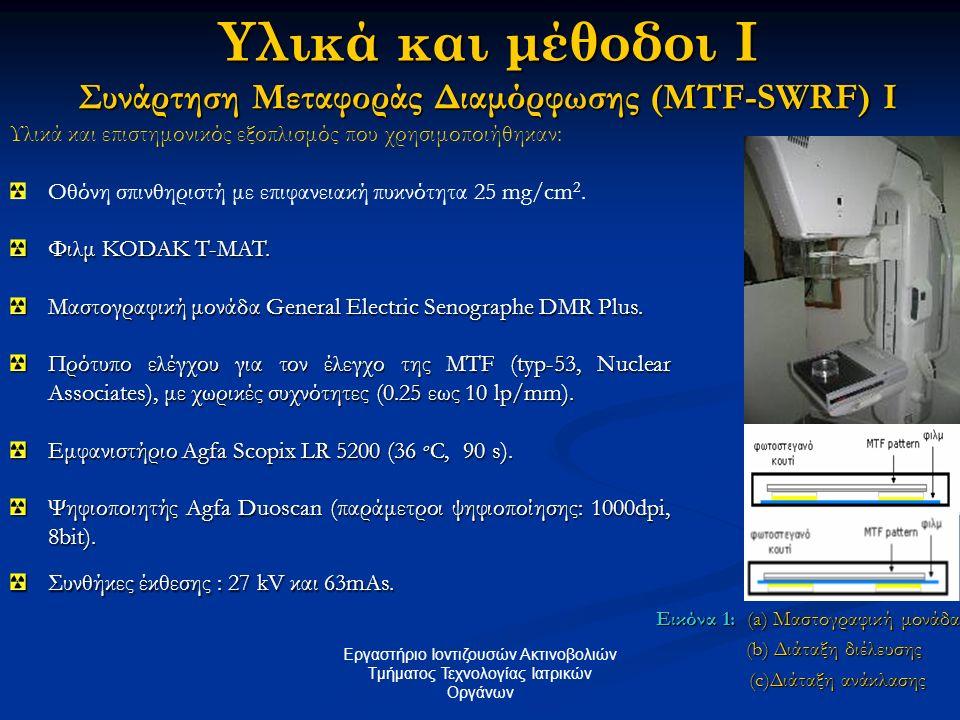 Υλικά και μέθοδοι Ι Συνάρτηση Μεταφοράς Διαμόρφωσης (MTF-SWRF) I