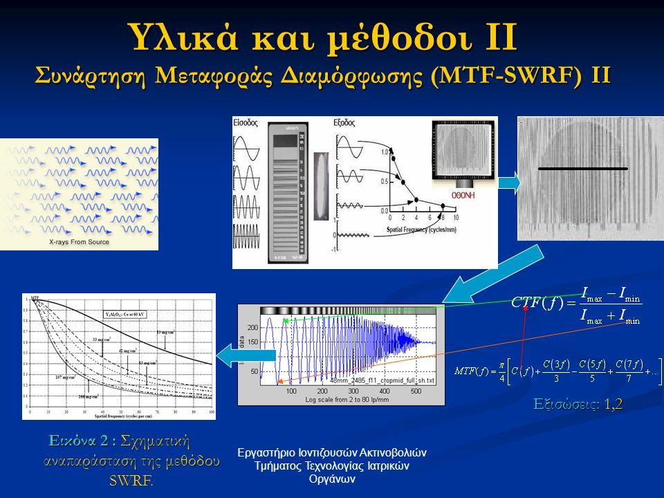 Υλικά και μέθοδοι ΙΙ Συνάρτηση Μεταφοράς Διαμόρφωσης (MTF-SWRF) II