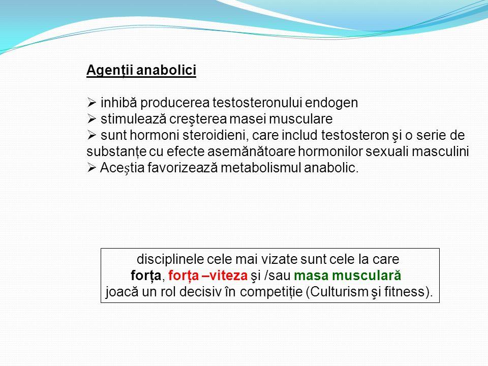 inhibă producerea testosteronului endogen