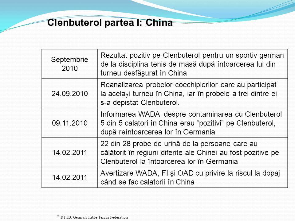 Clenbuterol partea I: China