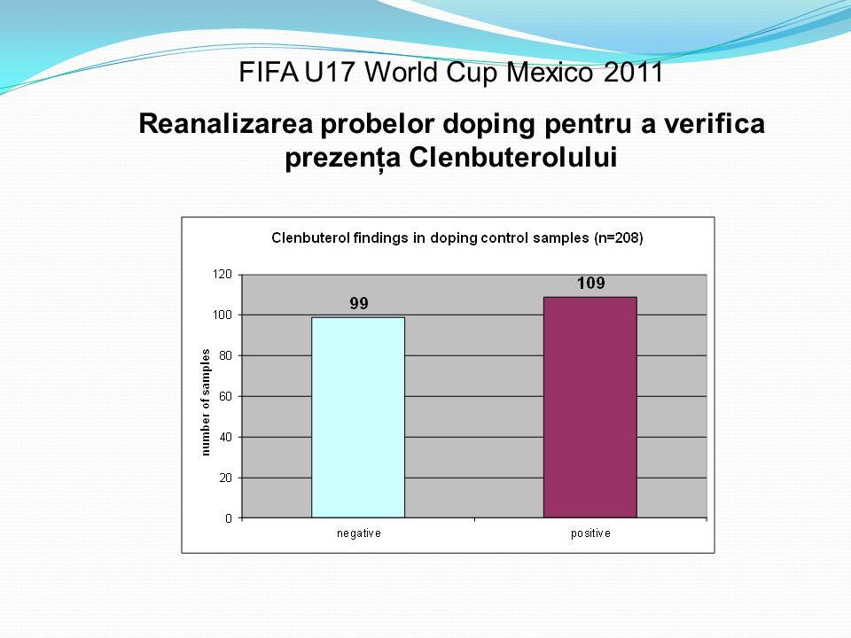 FIFA U17 World Cup Mexico 2011 Reanalizarea probelor doping pentru a verifica prezenţa Clenbuterolului.