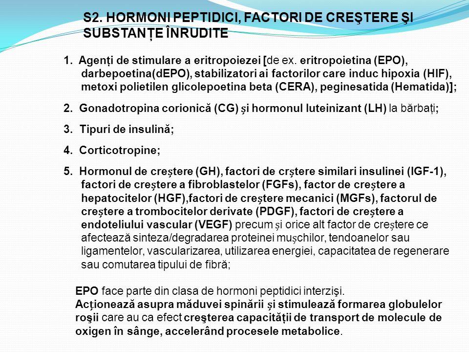 S2. HORMONI PEPTIDICI, FACTORI DE CREŞTERE ŞI SUBSTANŢE ÎNRUDITE